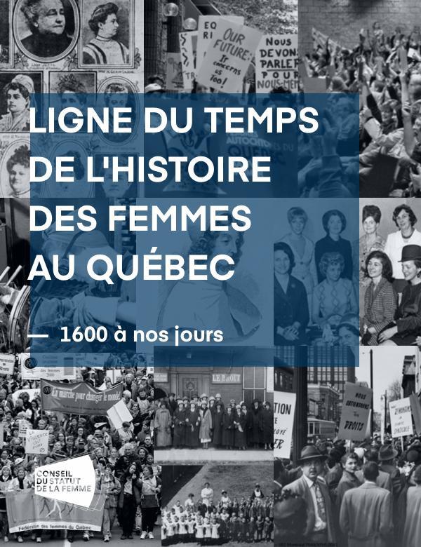 Ligne du temps de l'histoire des femmes au Québec