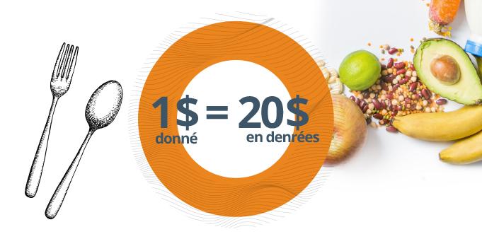 [image] 1$ donné = 20$ en denrées